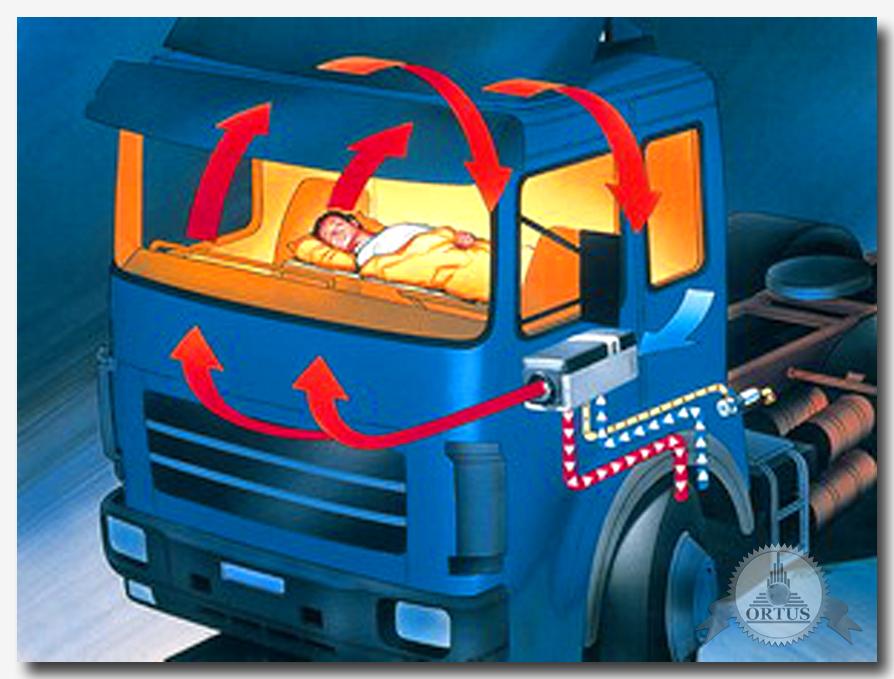 Читайте про автомобильный воздушный подогреватель — подробно ortus-global.com